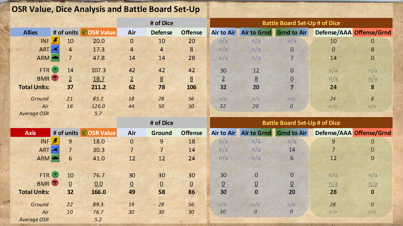 Battle Board with Dice.png