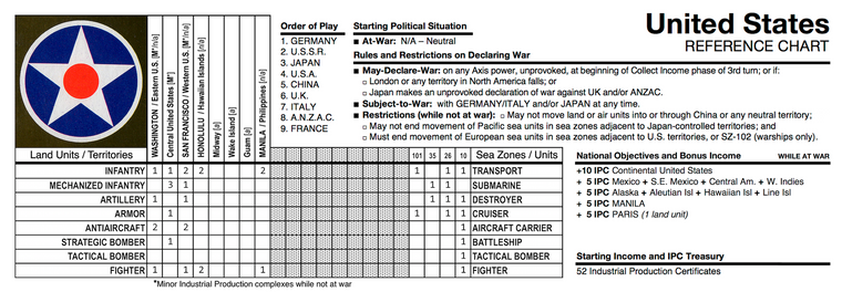 4. U.S.A. - REFERENCE CHART.png