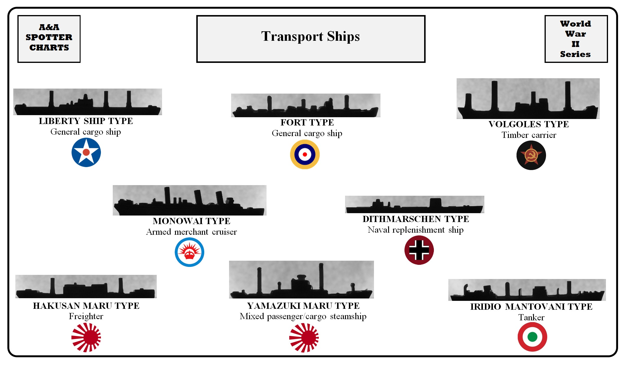 WW2-Sea-Transport Ships.jpg