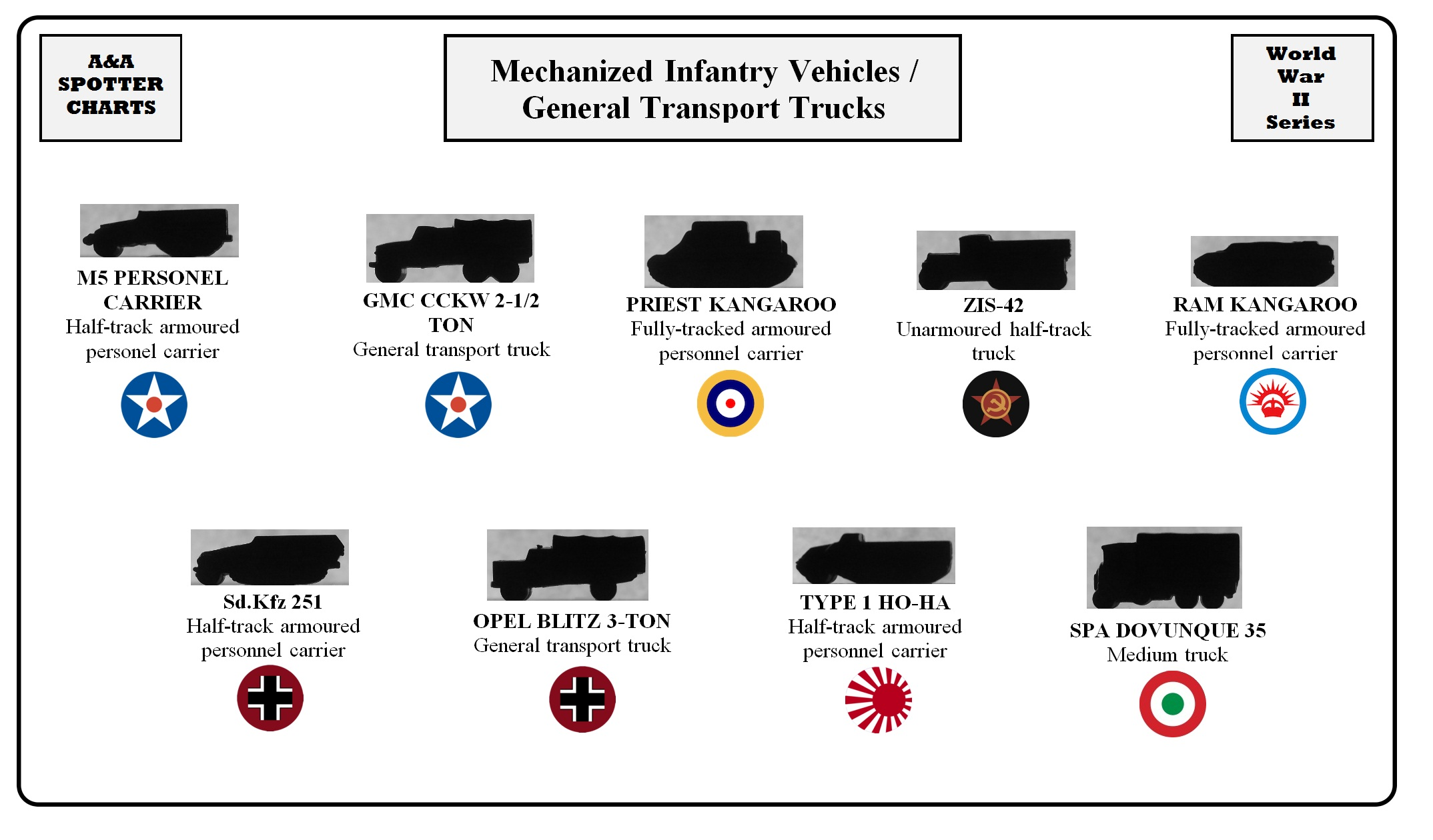 WW2-Land-Mechanized Infantry & Trucks.jpg