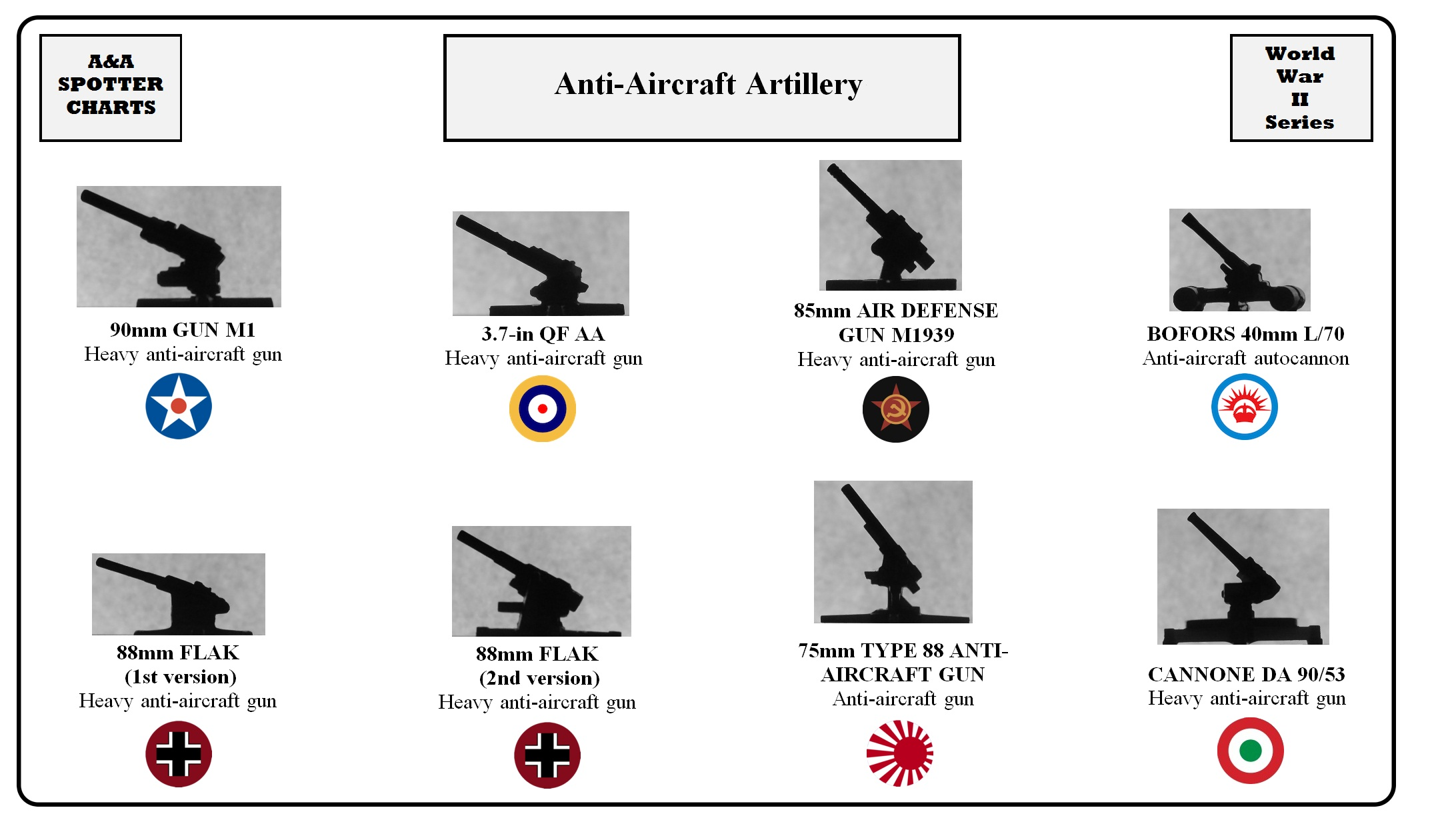 WW2-Land-AntiAircraft Artillery.jpg