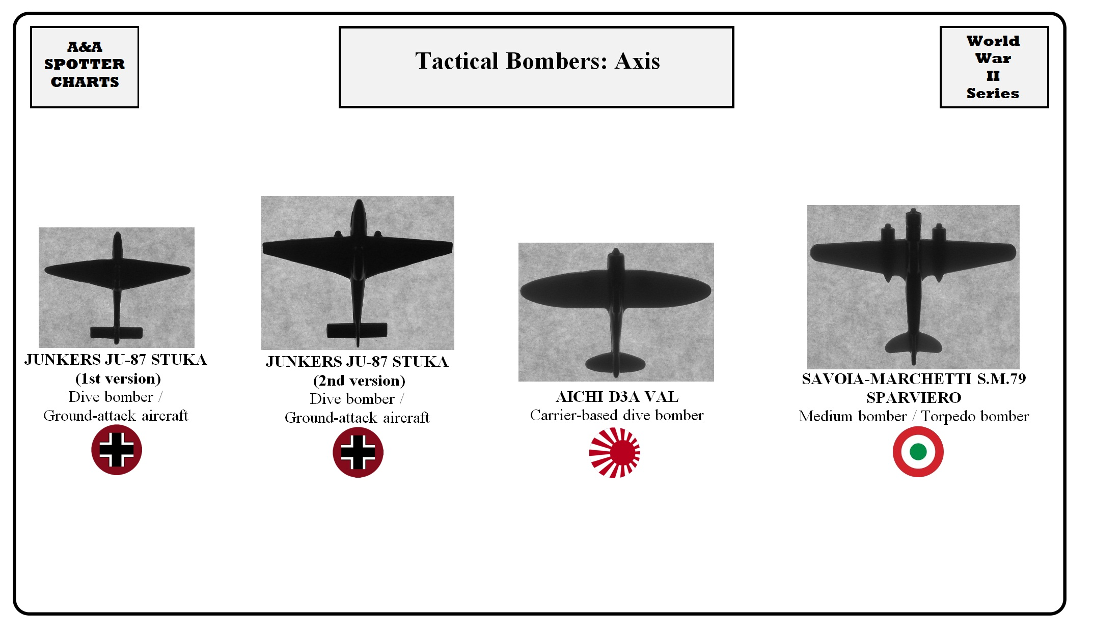 WW2-Air-Tactical Bombers-Axis.jpg