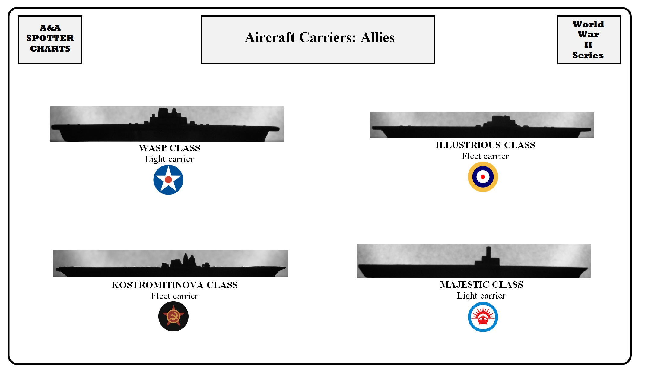 WW2-Sea- Aircraft Carriers-Allies.jpg
