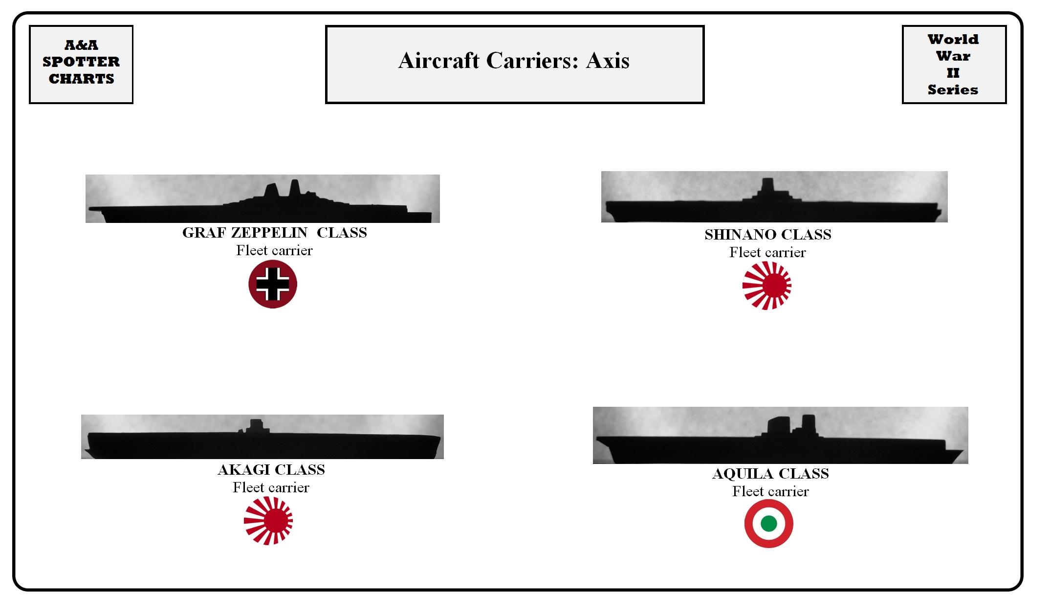 WW2-Sea- Aircraft Carriers-Axis.jpg
