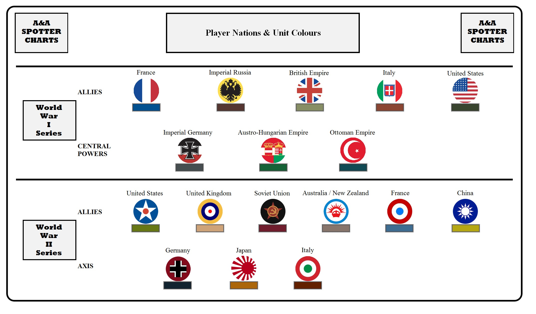 Player Nations and Unit Colours WWI & WWII.jpg