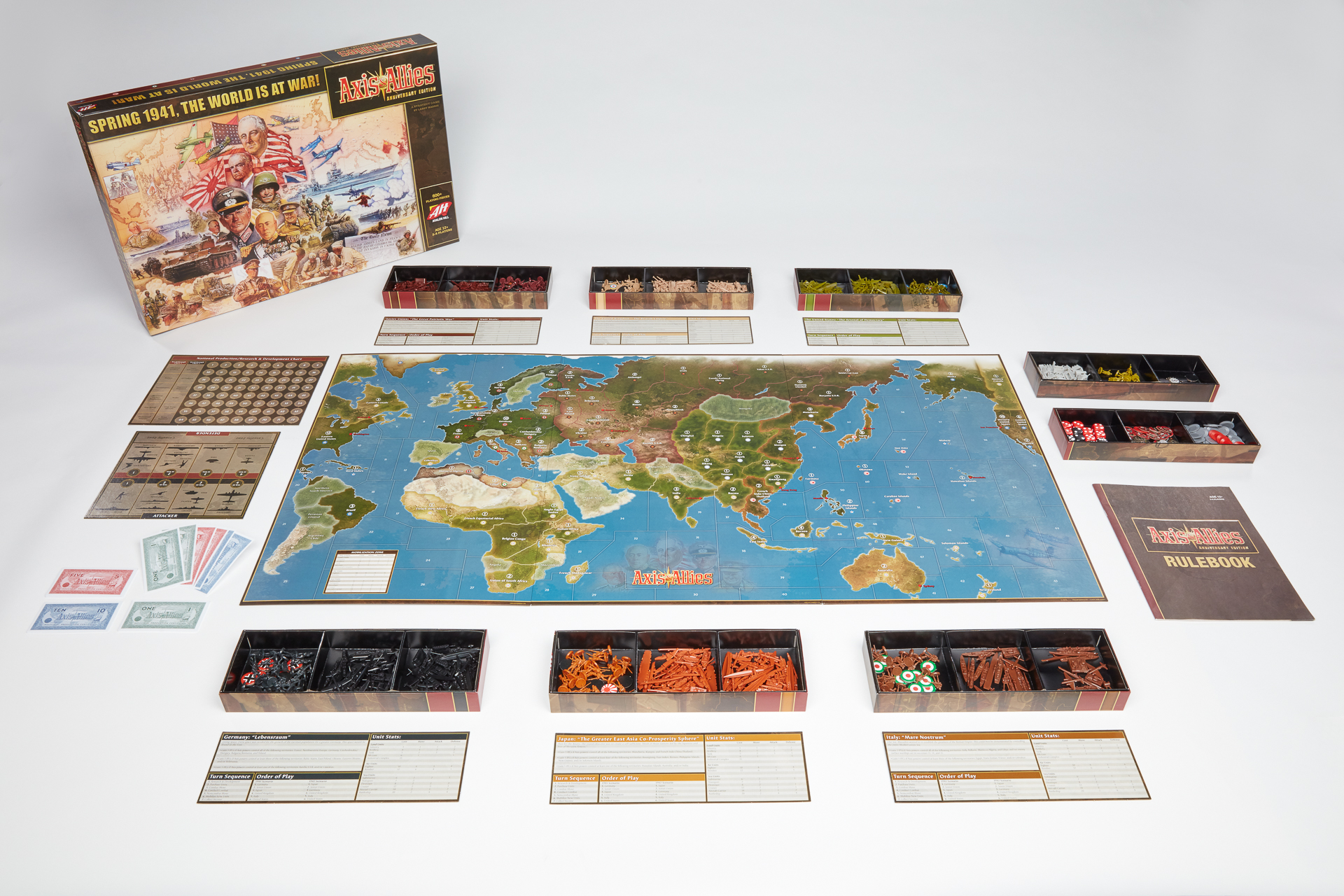 The Return of Axis & Allies Anniversary Edition | Axis & Allies  org