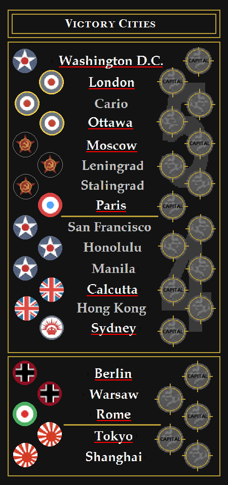 Victory Cities.png