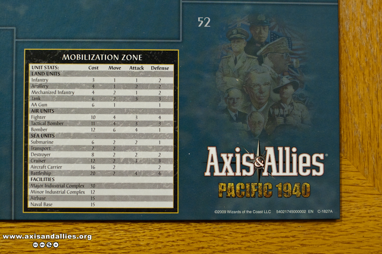 Axis and Allies Pacific 1940: Mobilization Zone on the Map 2762